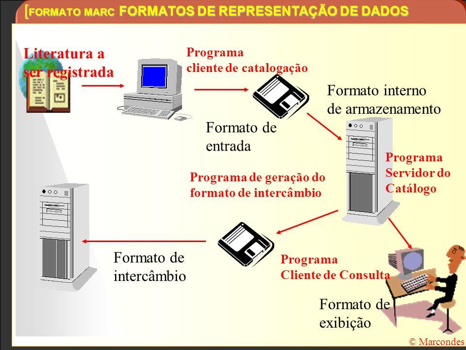 [FORMATO MARC FORMATOS DE REPRESENTAÇÃO DE DADOS